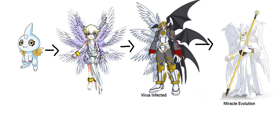 Lucemon Evolutions The gallery for -->...