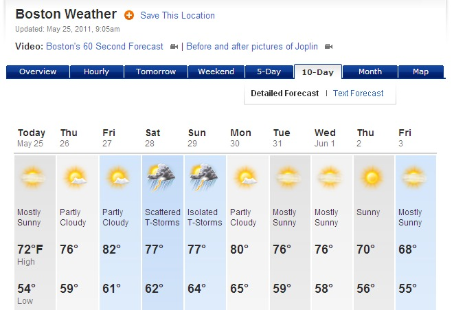 DayForecastjpg - Us weather forecast map 10 days