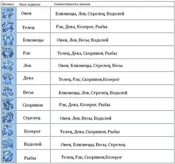 goroskop-seksualnoy-sovmestimosti-oven-zhenshina