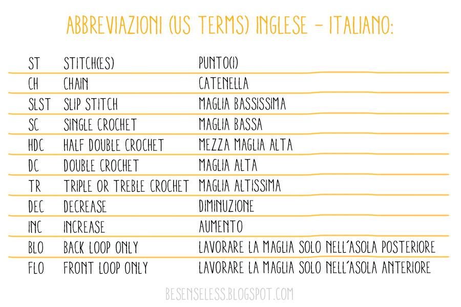 Traduttore frasi dall 39 inglese all 39 italiano for Traduzione da spagnolo a italiano
