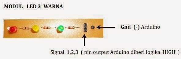 Project dengan arduino uno traffict light lampu lalu
