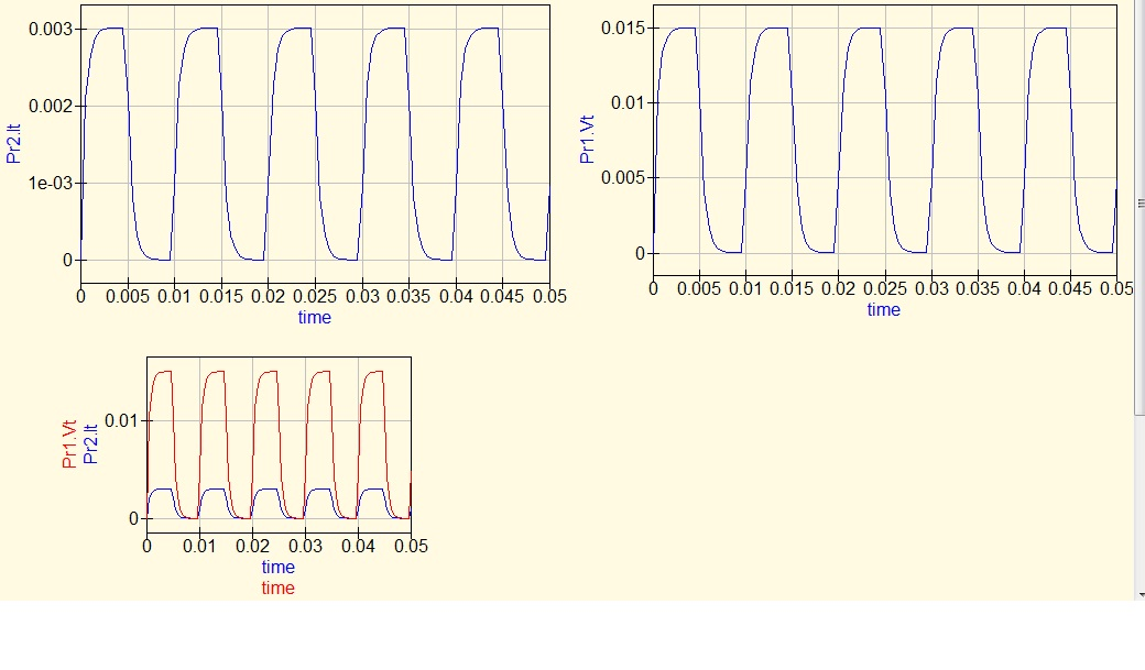 buck converter design demystified Buck-converter design demystified page of stepdown (buck) switching converters are integral to modern electronics they can convert a voltage source (typically 8 v to 25 v) into a lower regulated voltage (typically 05 v to 5 v).