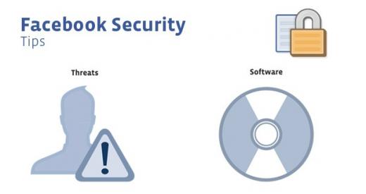 Facebook Antivirus Marketplace
