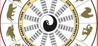 tai lich van nien Hướng dẫn đổi ngày 20 tháng 9 năm 2018 sang âm lịch