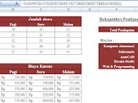Fungsi SUMPRODUCT di Excel