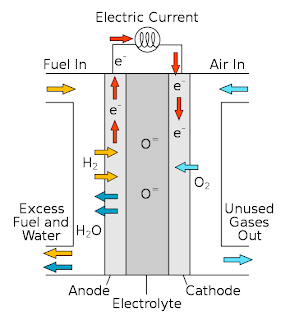how to make microbial fuel cell at home pdf
