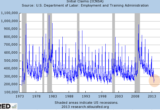 BLS senior management should be added to the initial claims statistic