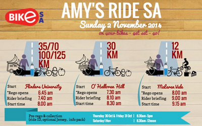 Amy's Ride SA 2014 Transport options - how to get there and back