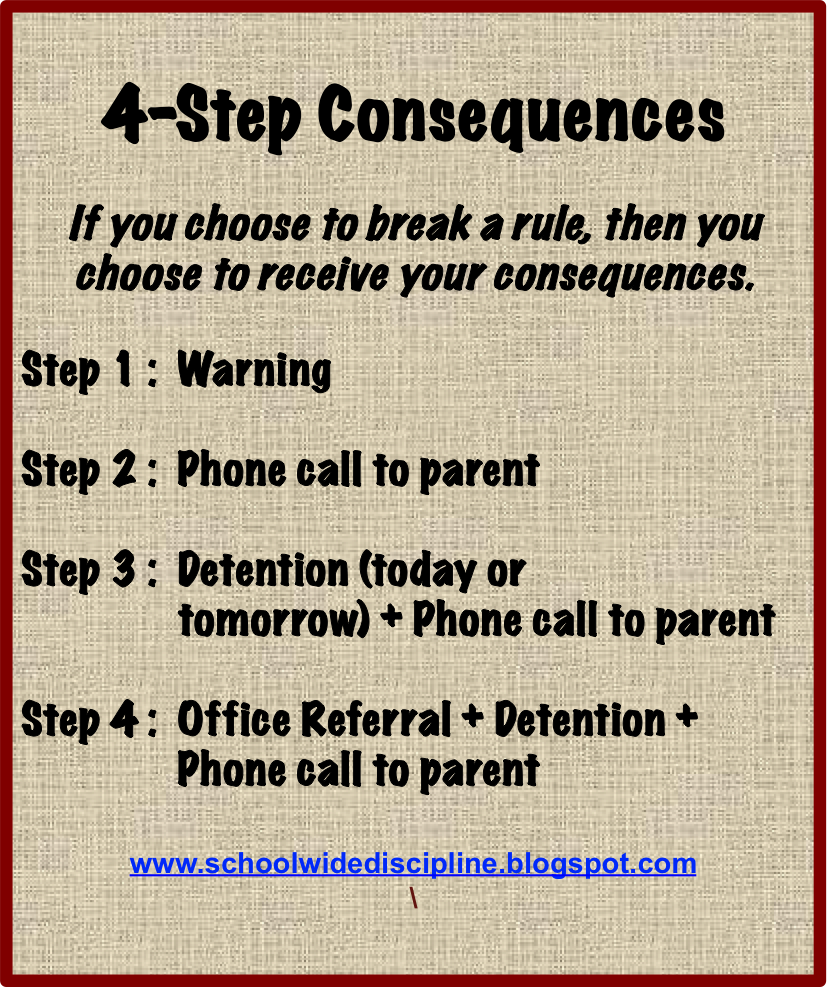 Laurie Boyd The Four Step Classroom Consequences