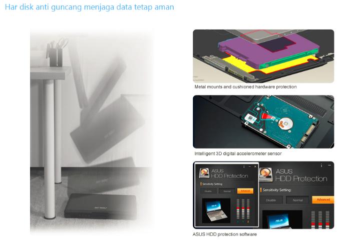 Harddisk Anti Goncang. Menjamin Kemanan Data Anda