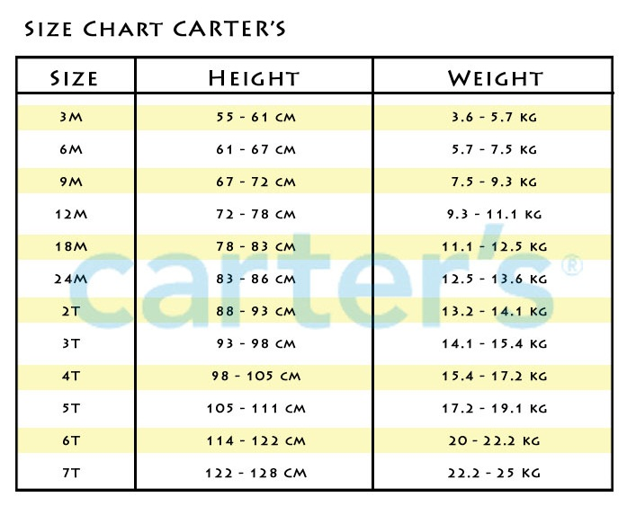 Tip # Favor the Brands that Use Size Charts A conscientious manufacturer knows that it's hard enough to buy clothes for children without the additional challenge of having to guess if the item will even fit. Whenever possible, stick with the brands that use size .
