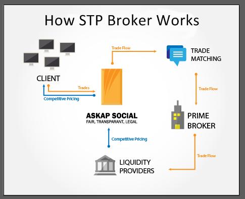 Cara memilih broker lokal yang bagus serta terpercaya