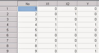 skripsi analysis regresi logistik binary options