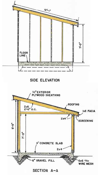 10x12 Shed Foundation Plan : How To Get Free Shed Plans And Blueprints