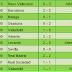 Spain Primera Laliga round 36