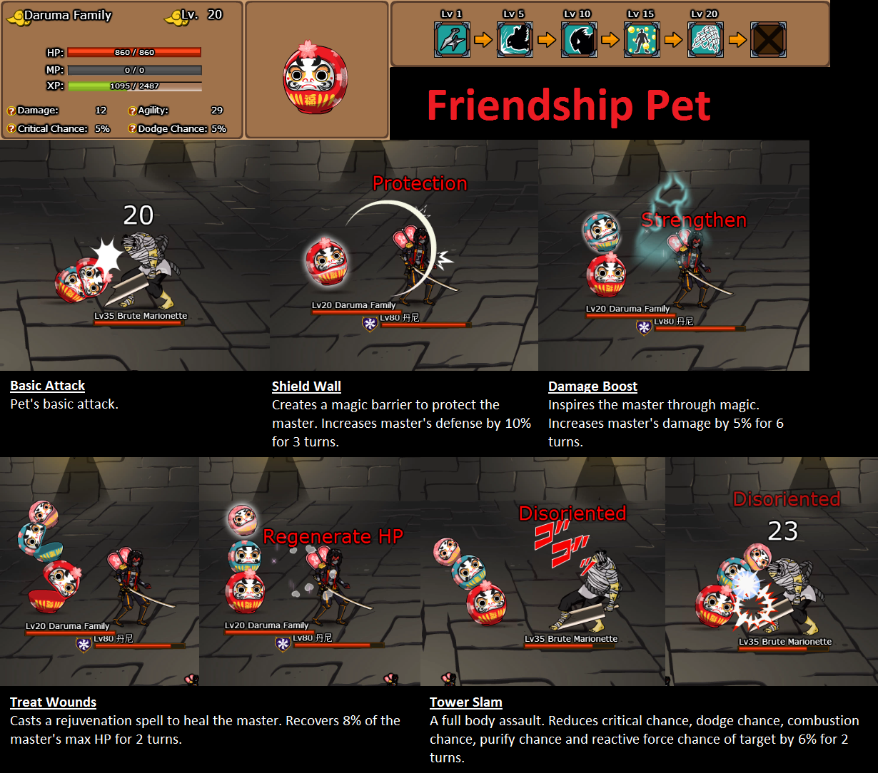Review Skill Pet Invite Reward - Daruma Family