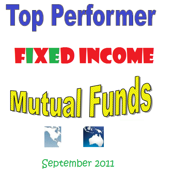 Write a short note on the types of mutual fund