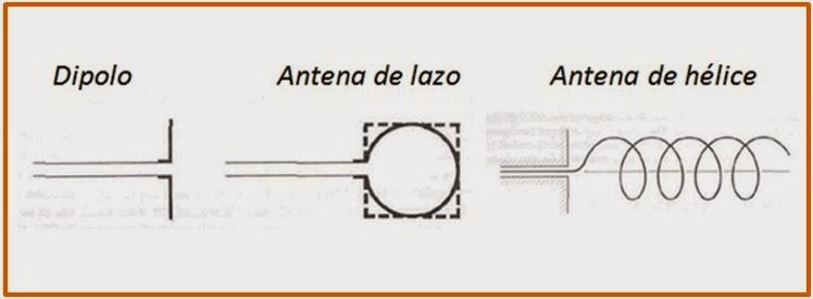 Antena de alambre de radio aficionado