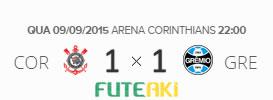 O placar de Corinthians 0x1 Grêmio pela 24ª rodada do Brasileirão 2015