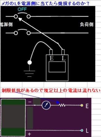 充電線路にメガのLを当てたら焼損?