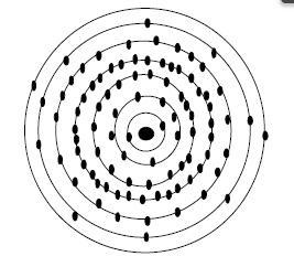 Dasar-dasar kelistrikan dan Magnet