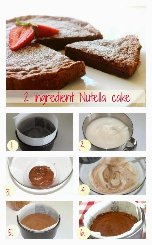 Resep Cake Coklat Nutella Mudah dan Lembut