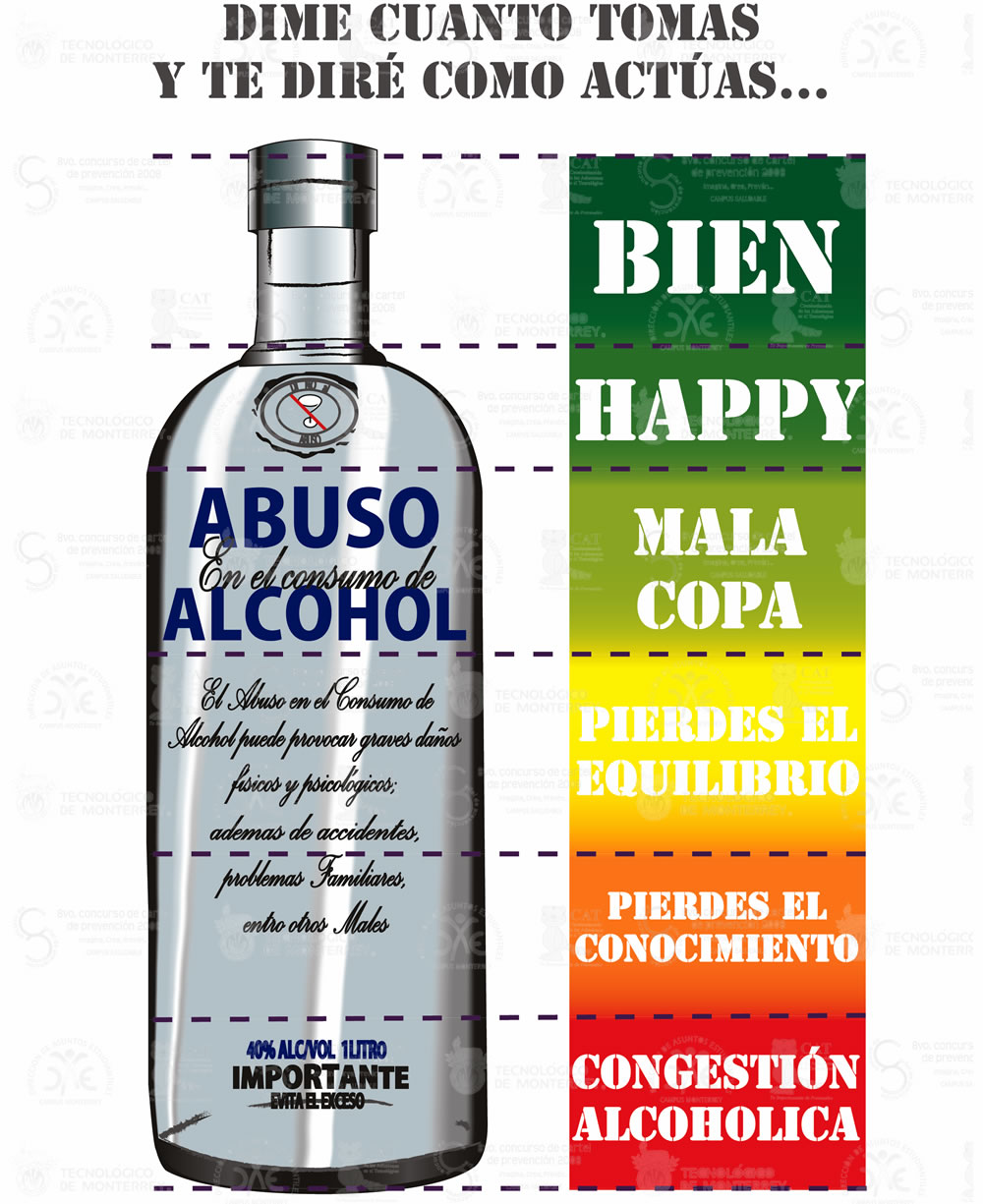El Alcoholismo Y Sus Consecuencias
