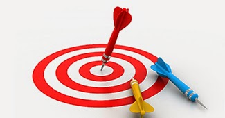 Creating An Author Business Plan: Setting Your Goals