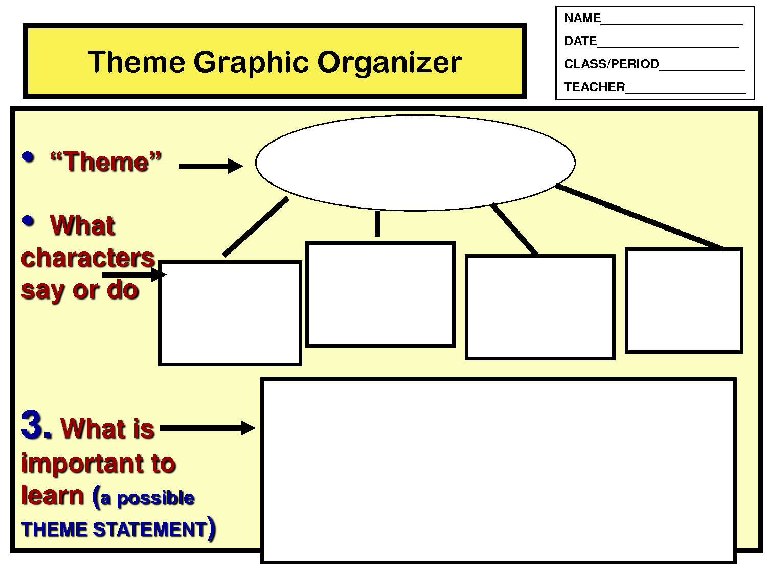 3 2 1 graphic organizer pdf