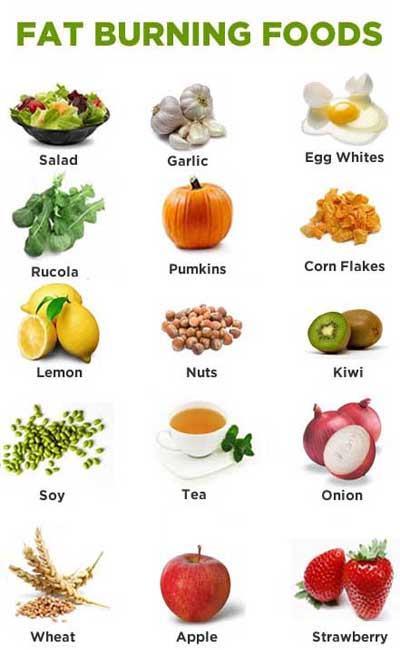 grocery list of healthy foods for weight loss   gluten