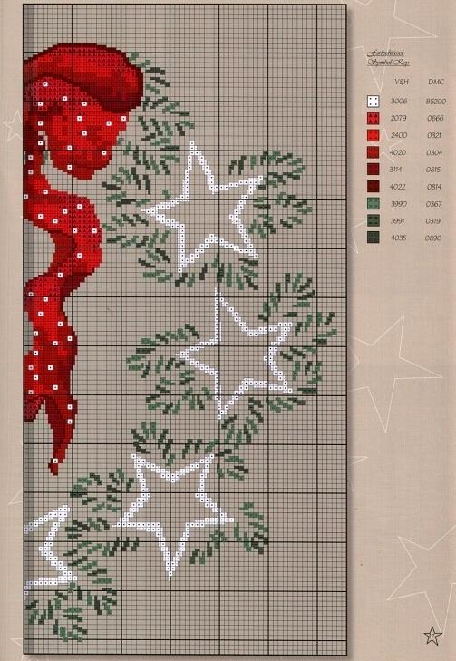 Схема вышивки крестом фартук новогодний фото 646