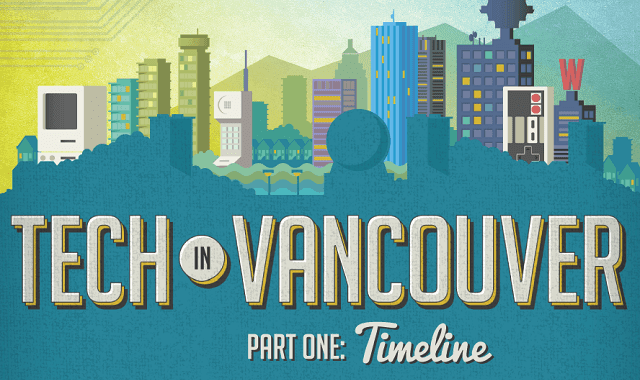 Tech in Vancouver: A Timeline