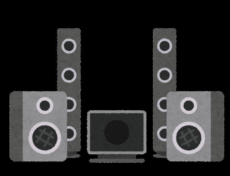 Bluetoothスピーカーのおすすめ人気ランキングTOP3