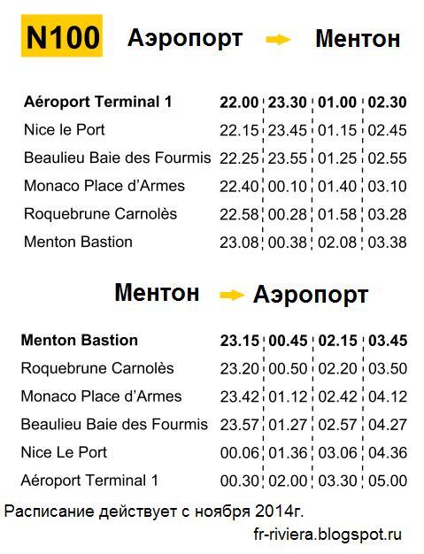 1 аэропорта Ниццы: