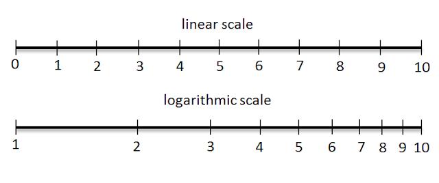 Multiplication Magic   matheminutes