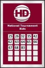 National Tournament Bids