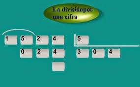 http://www.juntadeandalucia.es/averroes/~23003429/educativa/division1_e.html