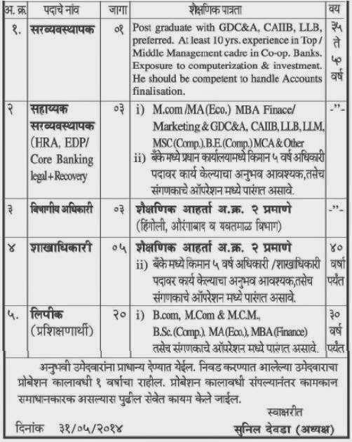 Peoples Co-operative Bank Ltd., Hingoli