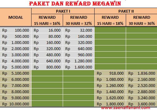 Megawin,cara,DAFTAR,reward,mingguan