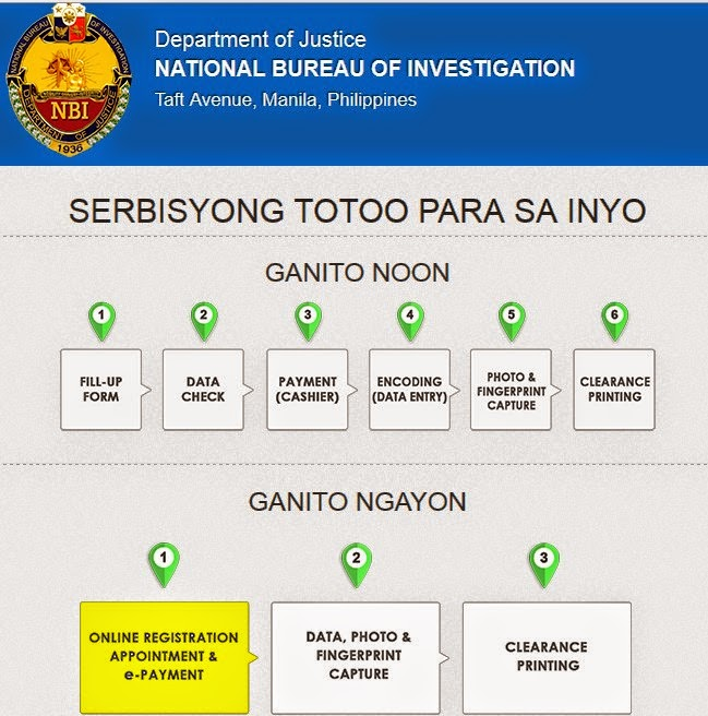 Full online application process for NBI clearance starts today ...