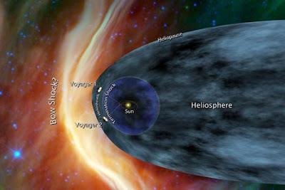 Voyager 1 Pesawat Pertama Tembus Batas Tata Surya