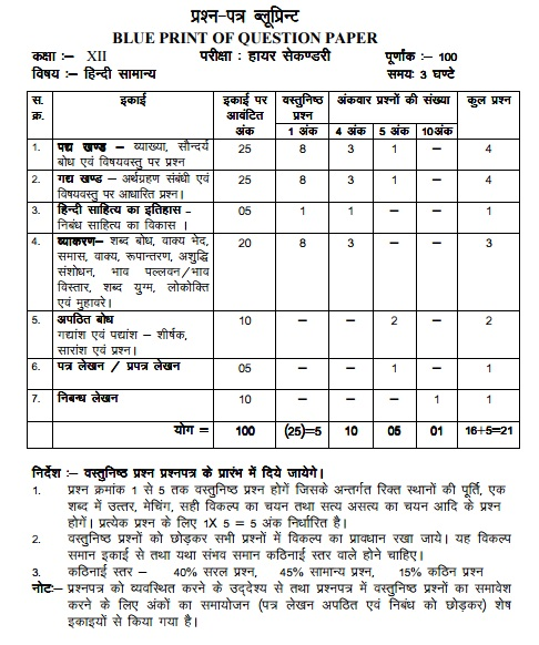 Mp board blueprint 12th hindi general mp board model paper 12th download mp board blueprint 12th general hindi download blueprint mp board 12th general hindi download mp board model paper malvernweather
