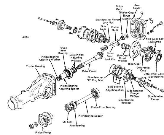 service manual  bmw 1968 74 drive axles repair manual