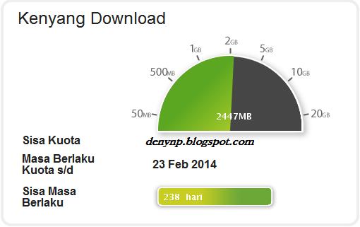 Cara Cek Paket Internet Kuota 3 Aon Cara Cek Kuota 3 Paket Internet ...