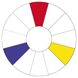 Colores Primarios o Basicos