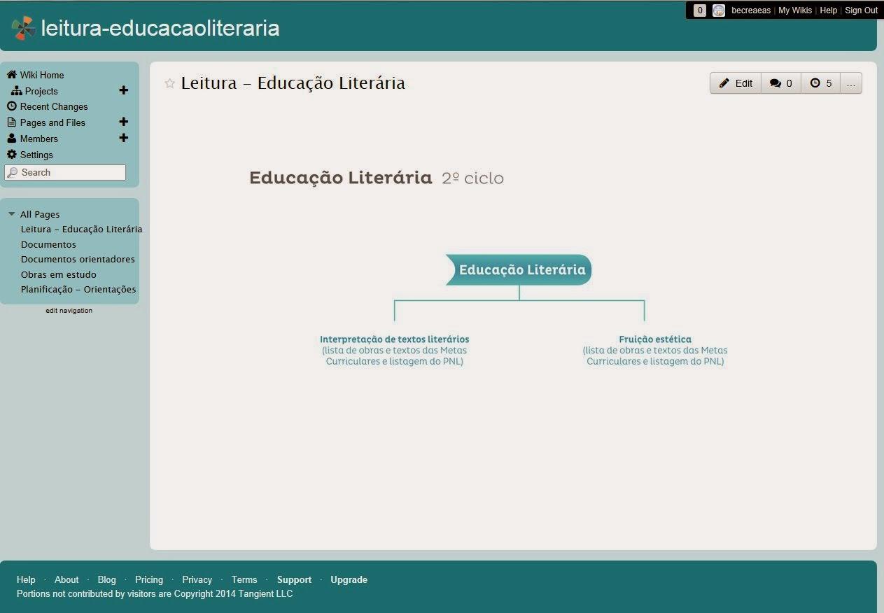 http://leitura-educacaoliteraria.wikispaces.com/Leitura+-+Educa%C3%A7%C3%A3o+Liter%C3%A1ria