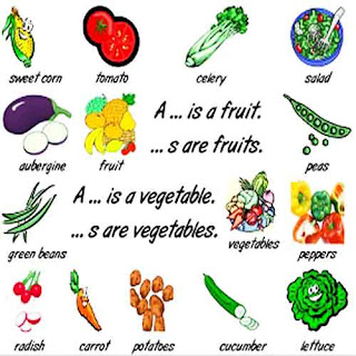 health_benefits_of_eating_vegetables_fruits-vegetables-benefits.blogspot.com(health_benefits_of_eating_vegetables_10)
