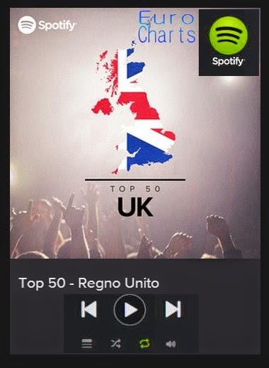 Spotify Uk Charts Top50 - Euro charts - ExtraFan - Nerocromo Music