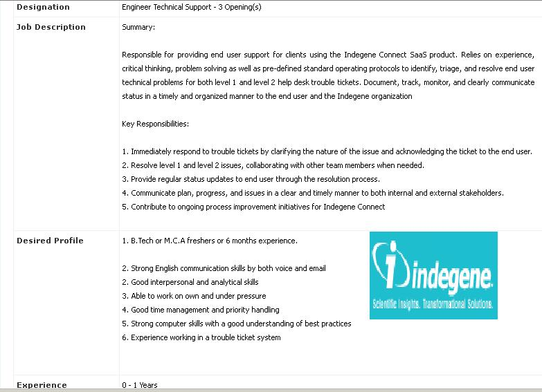 Trainee -Indegene Lifesystems – Bangalore