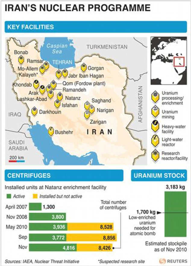"""iranís nuclear program essay """"iran nuclear program can only be stopped by military means"""" to what extent do you agree with this statement in november 2011 the international atomic energy agency reported that it had """"serious concerns regarding possible military dimensions to iran's nuclear program."""